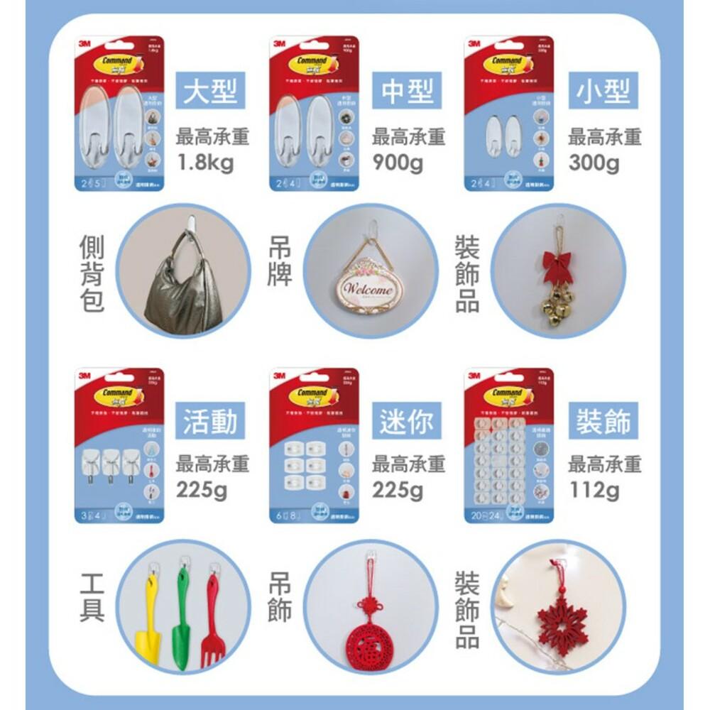 3M無痕透明掛鉤系列:迷你6入 37006/裝飾掛鉤20入 37026