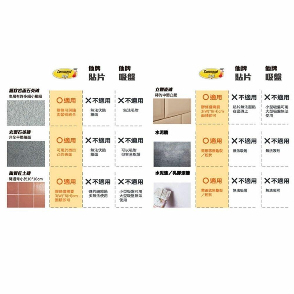 3M 無痕浴室防水收納系列 :浴室抽取衛生紙收納架17653D