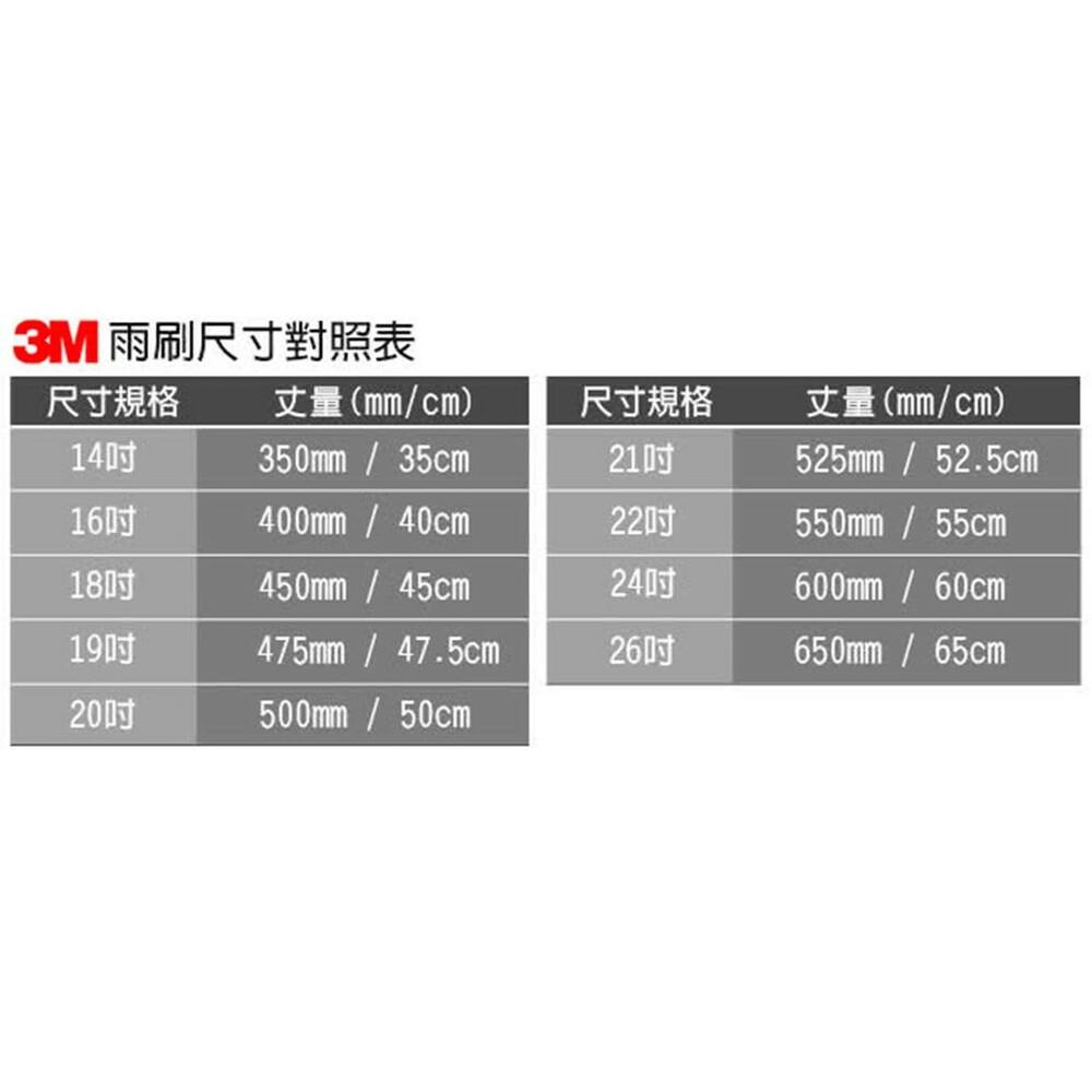3M高效能雨刷20吋(硬骨)