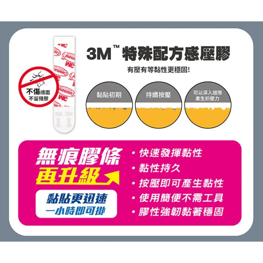 3M無痕透明電線掛鉤系列:大型/中型/小型/圓型/方型  掛勾