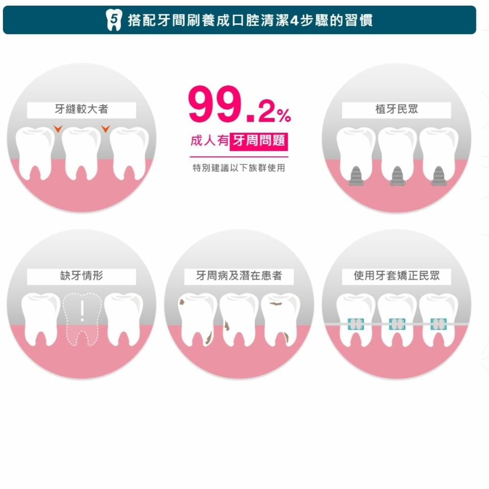 3M護牙牙間刷L型:4支/卡