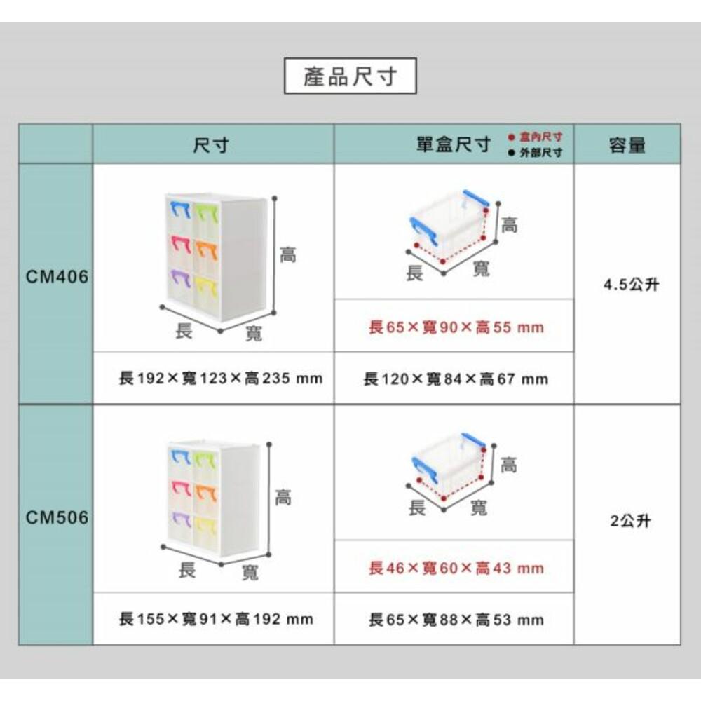 聯府 中嬌點連結盒(6入) CM-406