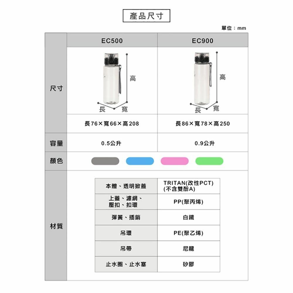 聯府 清水站500cc水壺 EC-500