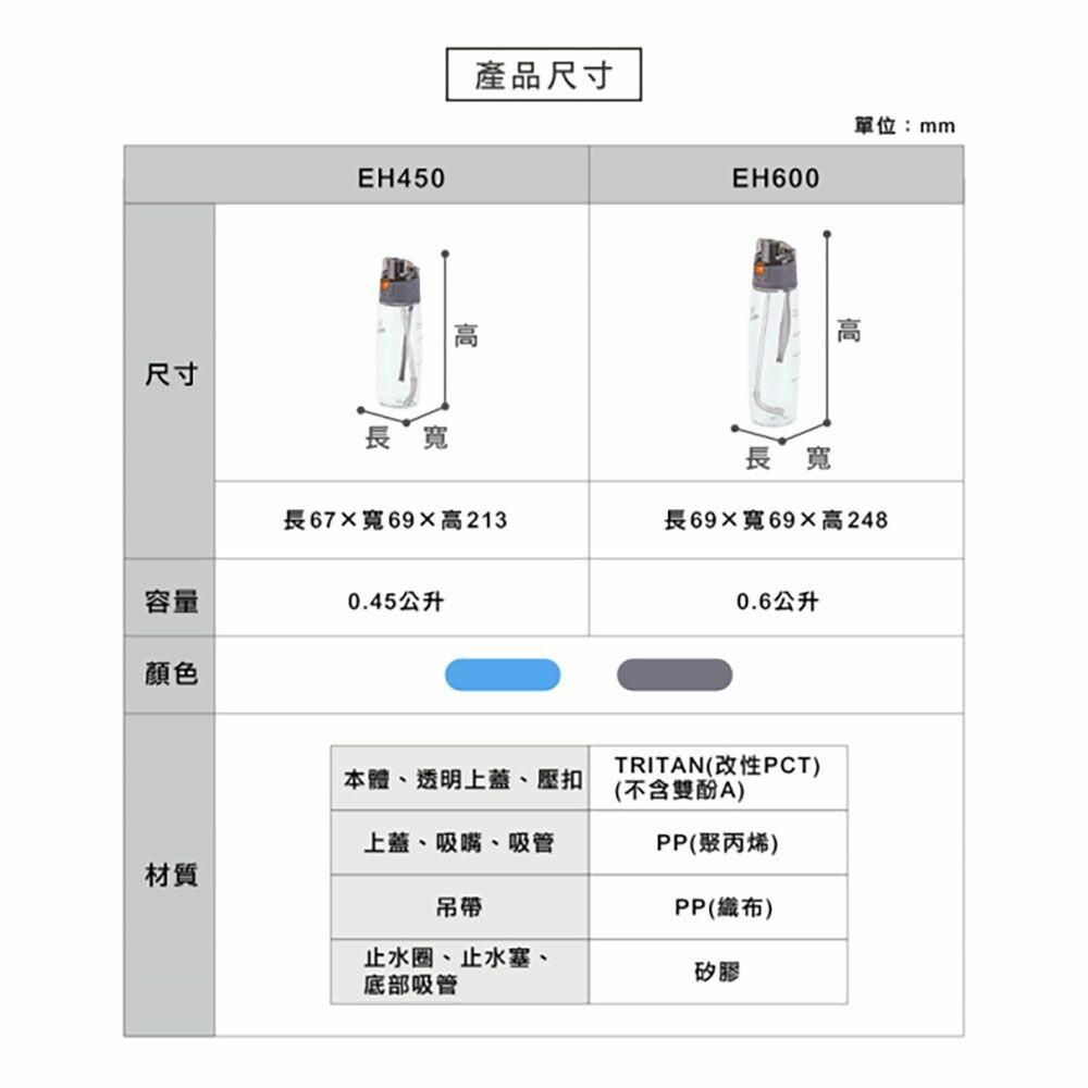 聯府 補給站450CC吸管水壼 EH450
