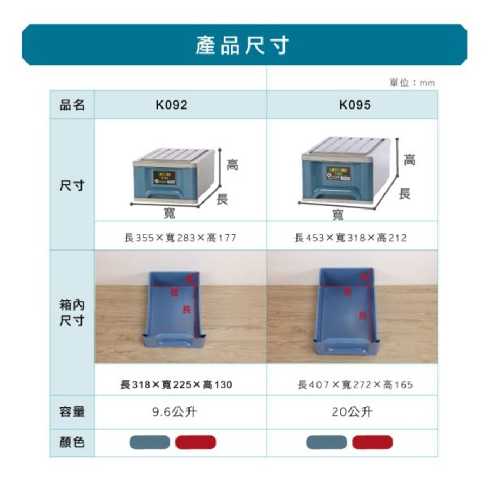 聯府 K-095抽屜整理箱 單入20L