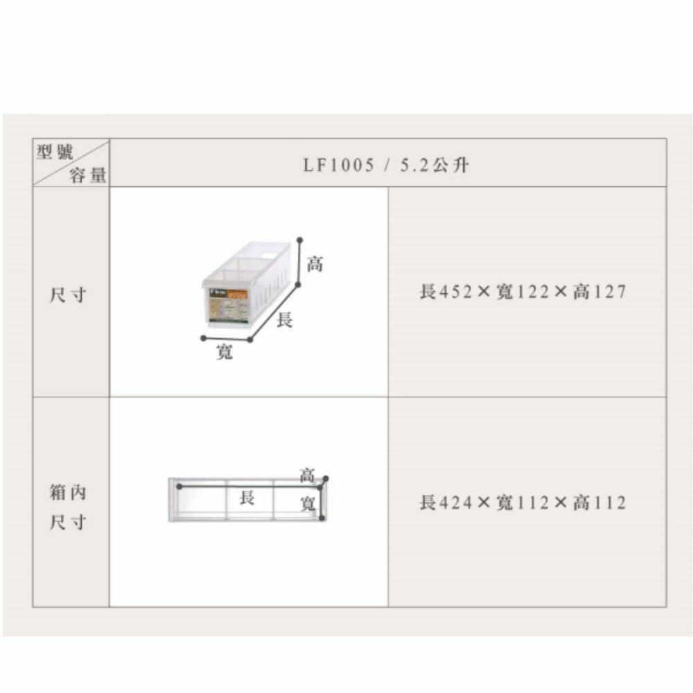 聯府 Fine隔板整理盒 LF1005