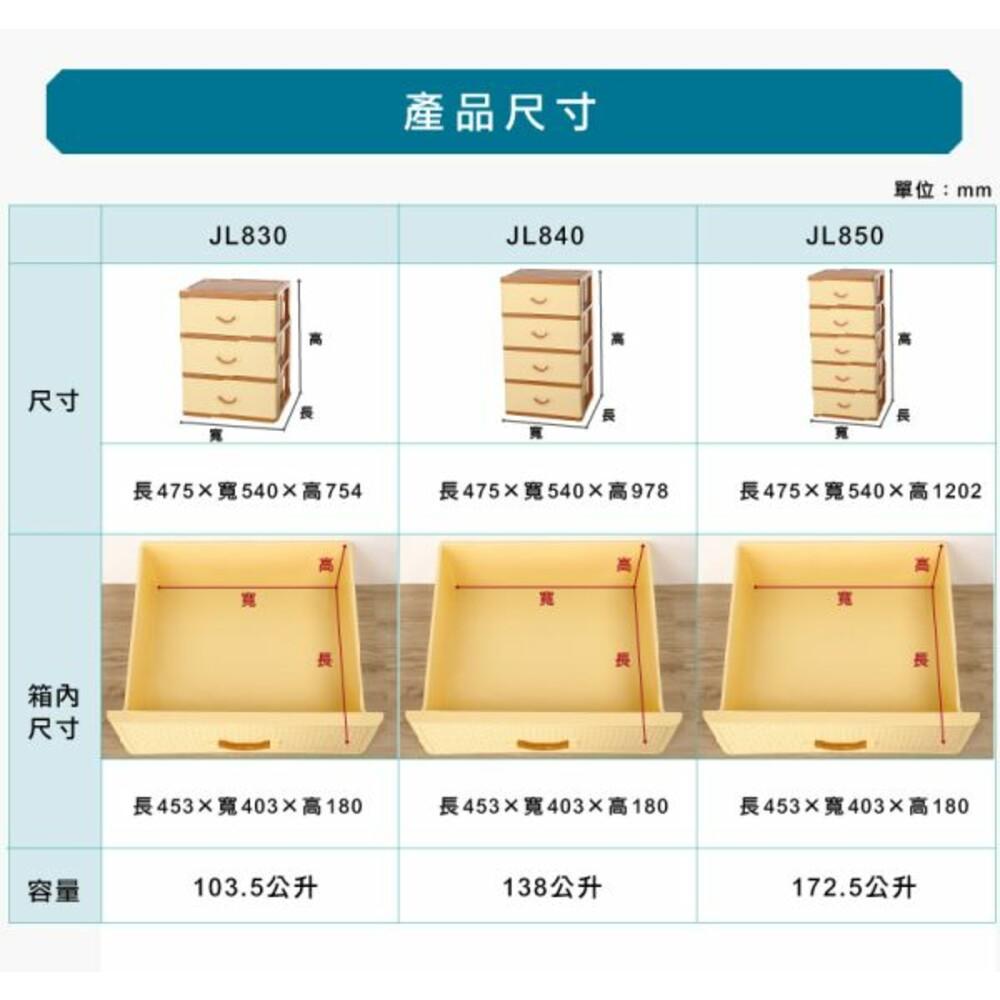 藤編滑輪層櫃系列