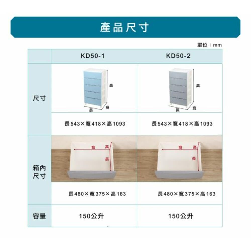 KEYWAY 時尚屋寬型五層櫃150L